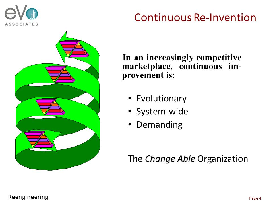 Reengineering Page 4 Continuous Re-Invention Evolutionary System-wide Demanding Change Able The Change Able Organization In an increasingly competitive marketplace, continuous im- provement is: