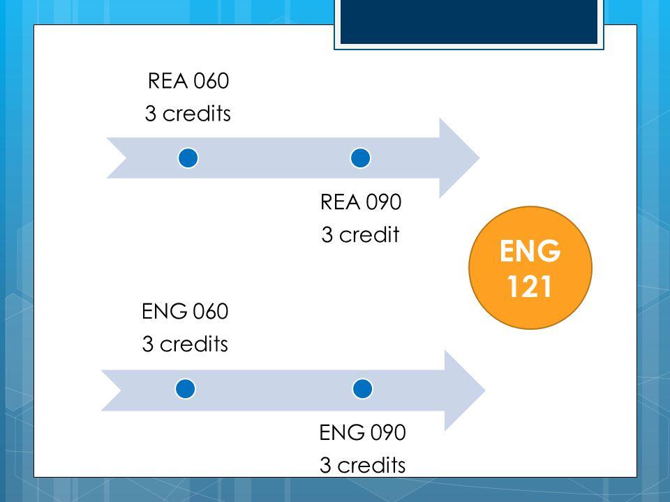 REA 060 3 credits REA 090 3 credit ENG 060 3 credits ENG 090 3 credits ENG 121