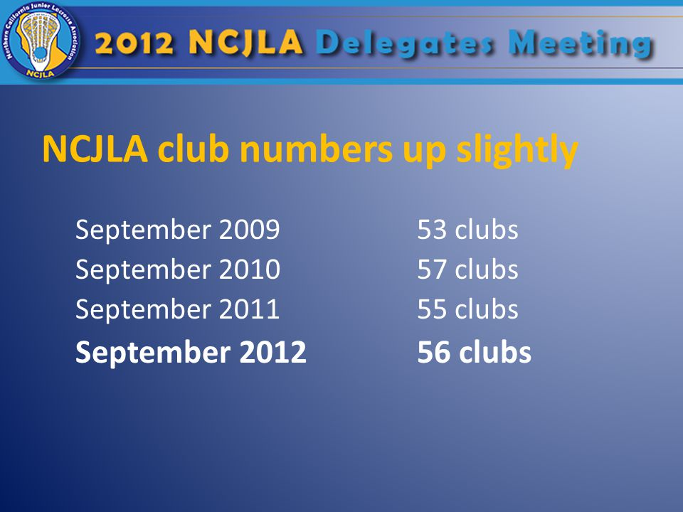 NCJLA club numbers up slightly September 200953 clubs September 201057 clubs September 201155 clubs September 201256 clubs