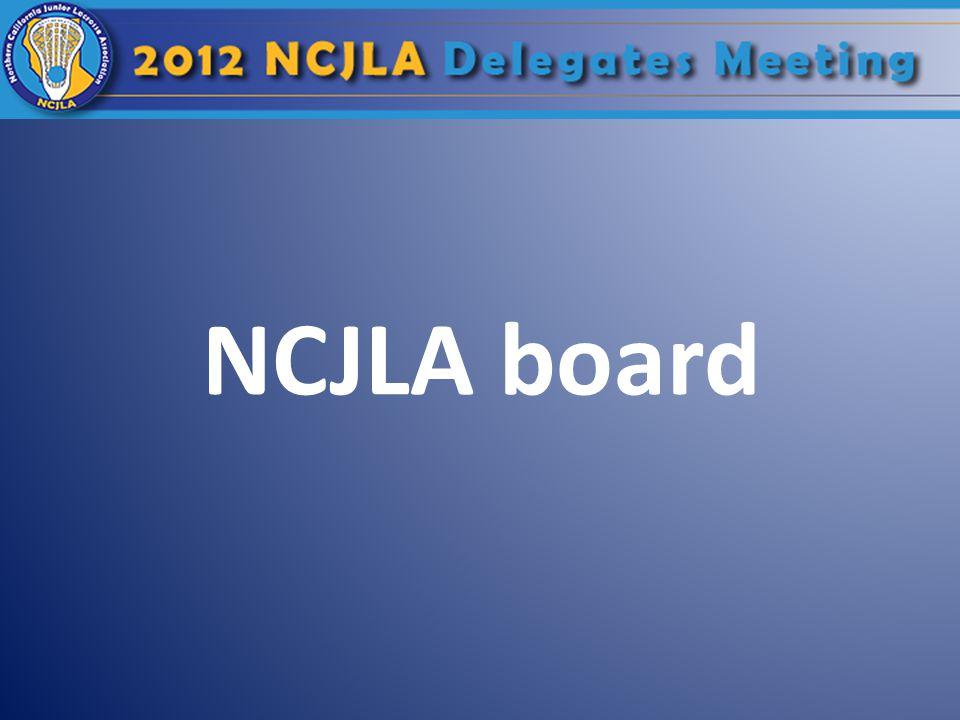 NCJLA board