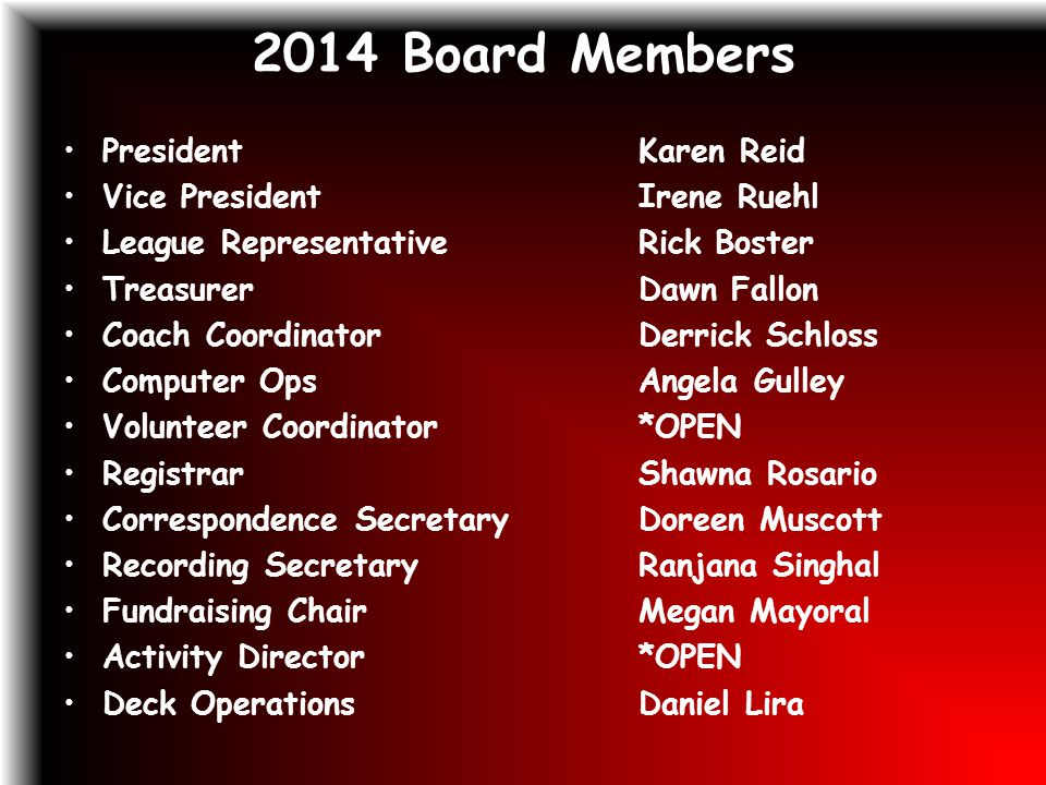 2014 Board Members PresidentKaren Reid Vice PresidentIrene Ruehl League RepresentativeRick Boster TreasurerDawn Fallon Coach CoordinatorDerrick Schloss Computer OpsAngela Gulley Volunteer Coordinator*OPEN RegistrarShawna Rosario Correspondence SecretaryDoreen Muscott Recording SecretaryRanjana Singhal Fundraising ChairMegan Mayoral Activity Director*OPEN Deck OperationsDaniel Lira