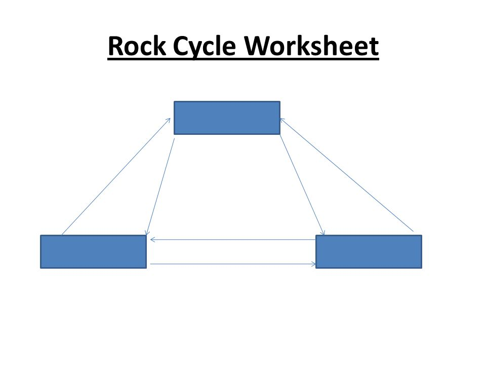 Rock Questions 1.How are igneous rocks formed.Give example of two types of igneous rocks.