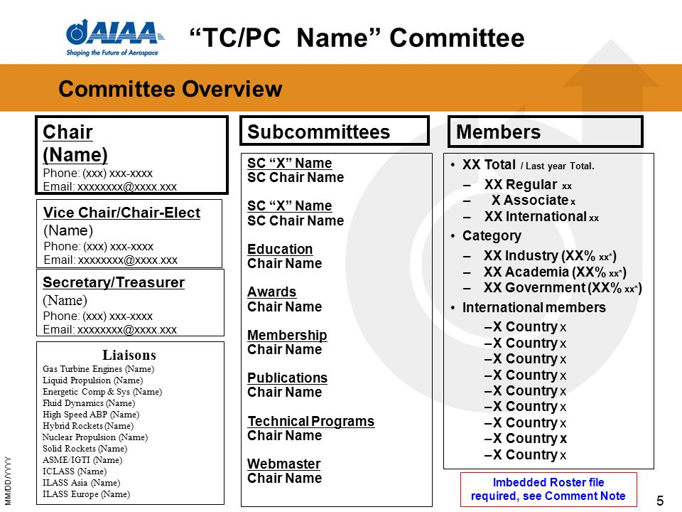 MM/DD/YYYY Committee Overview 5 Liaisons Gas Turbine Engines (Name) Liquid Propulsion (Name) Energetic Comp & Sys (Name) Fluid Dynamics (Name) High Speed ABP (Name) Hybrid Rockets (Name) Nuclear Propulsion (Name) Solid Rockets (Name) ASME/IGTI (Name) ICLASS (Name) ILASS Asia (Name) ILASS Europe (Name) Chair (Name) Phone: (xxx) xxx-xxxx Email: xxxxxxxx@xxxx.xxx Vice Chair/Chair-Elect (Name) Phone: (xxx) xxx-xxxx Email: xxxxxxxx@xxxx.xxx Secretary/Treasurer (Name) Phone: (xxx) xxx-xxxx Email: xxxxxxxx@xxxx.xxx SC X Name SC Chair Name SC X Name SC Chair Name Education Chair Name Awards Chair Name Membership Chair Name Publications Chair Name Technical Programs Chair Name Webmaster Chair Name Members XX Total / Last year Total.