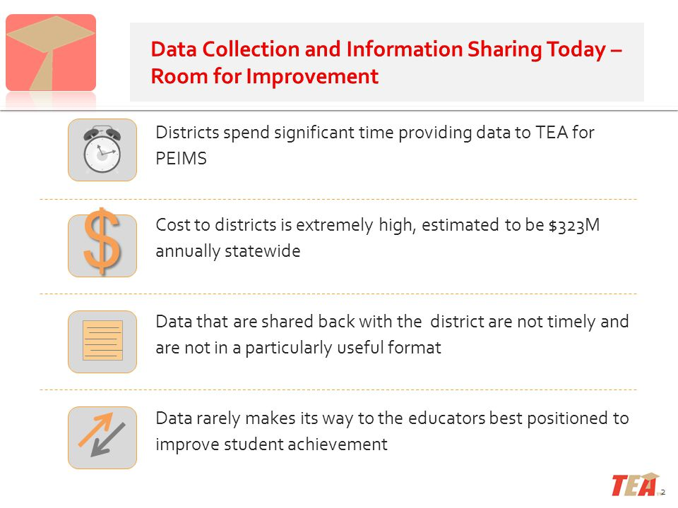 Districts spend significant time providing data to TEA for PEIMS$ Data that are shared back with the district are not timely and are not in a particularly useful format Cost to districts is extremely high, estimated to be $323M annually statewide Data rarely makes its way to the educators best positioned to improve student achievement 2