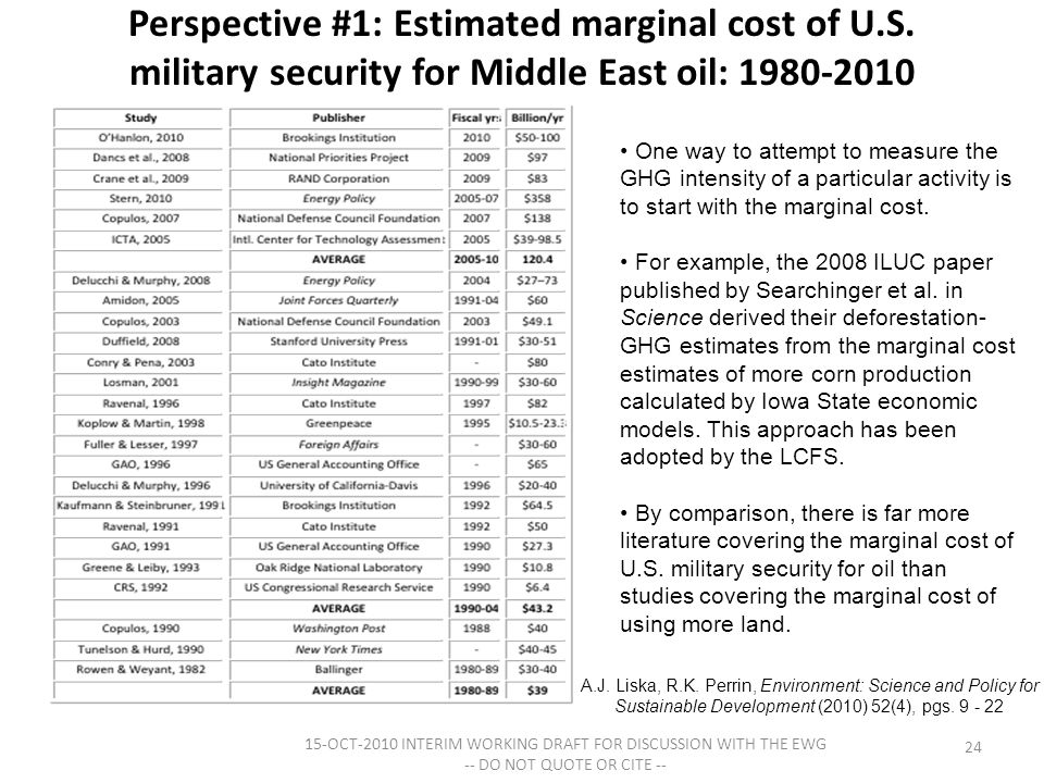 Perspective #1: Estimated marginal cost of U.S.