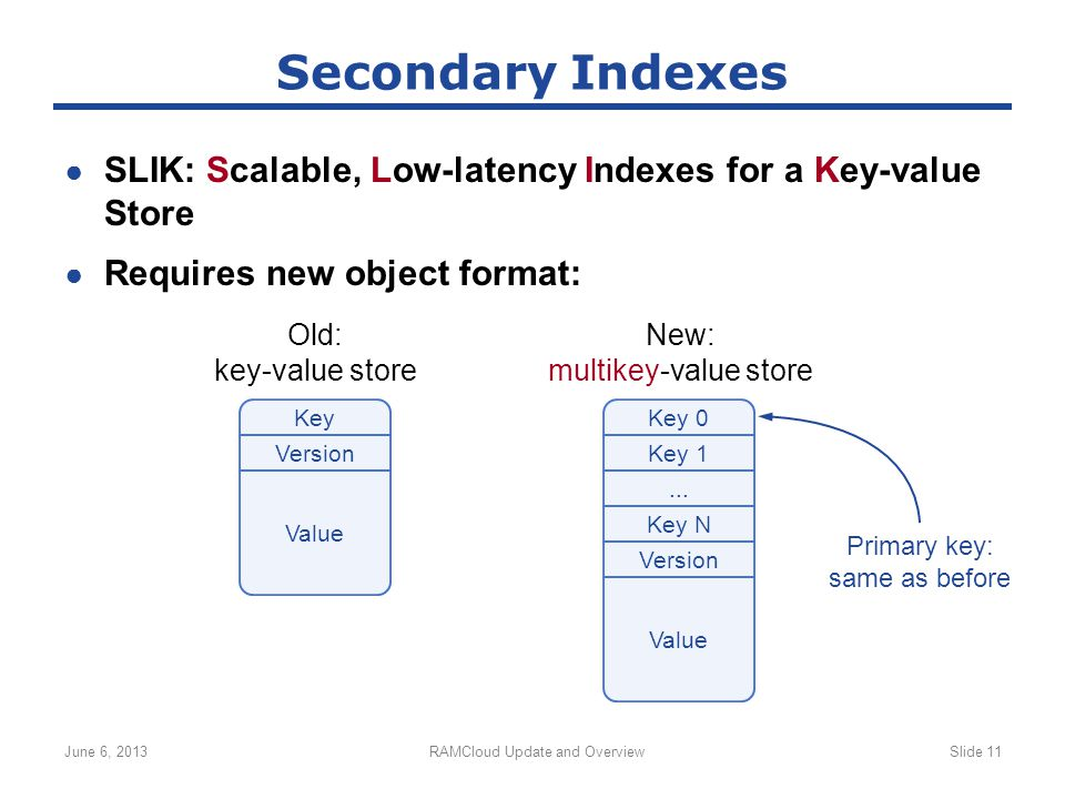 ● SLIK: Scalable, Low-latency Indexes for a Key-value Store ● Requires new object format: June 6, 2013RAMCloud Update and OverviewSlide 11 Secondary Indexes Key Version Value Key 0 Key 1 Value Version...