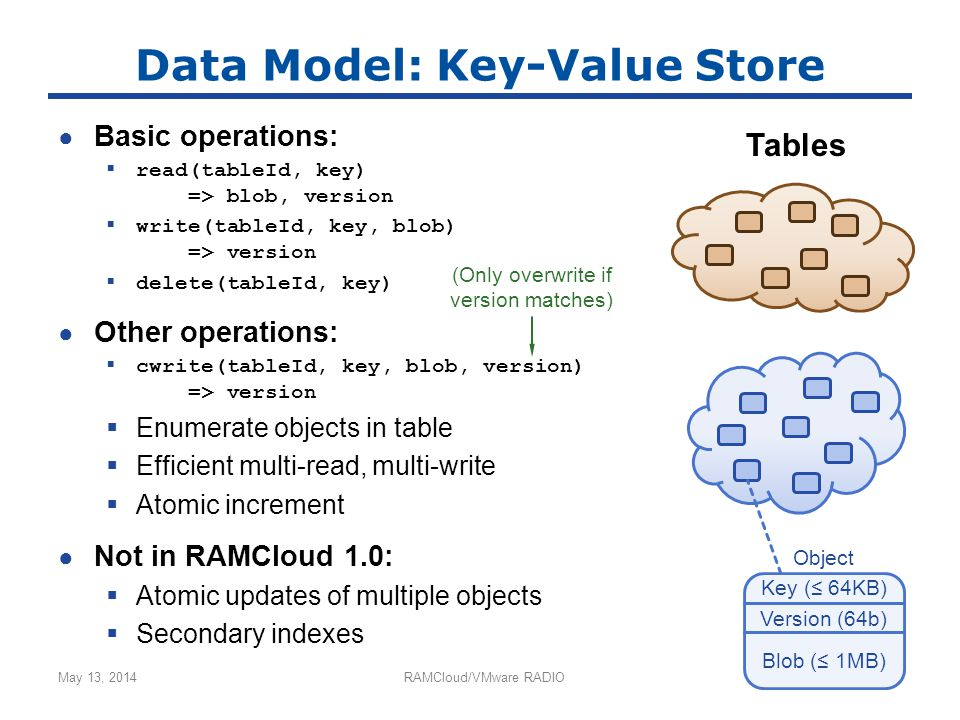 Data Model: Key-Value Store ● Basic operations:  read(tableId, key) => blob, version  write(tableId, key, blob) => version  delete(tableId, key) ● Other operations:  cwrite(tableId, key, blob, version) => version  Enumerate objects in table  Efficient multi-read, multi-write  Atomic increment ● Not in RAMCloud 1.0:  Atomic updates of multiple objects  Secondary indexes May 13, 2014RAMCloud/VMware RADIOSlide 4 Tables (Only overwrite if version matches) Key (≤ 64KB) Version (64b) Blob (≤ 1MB) Object