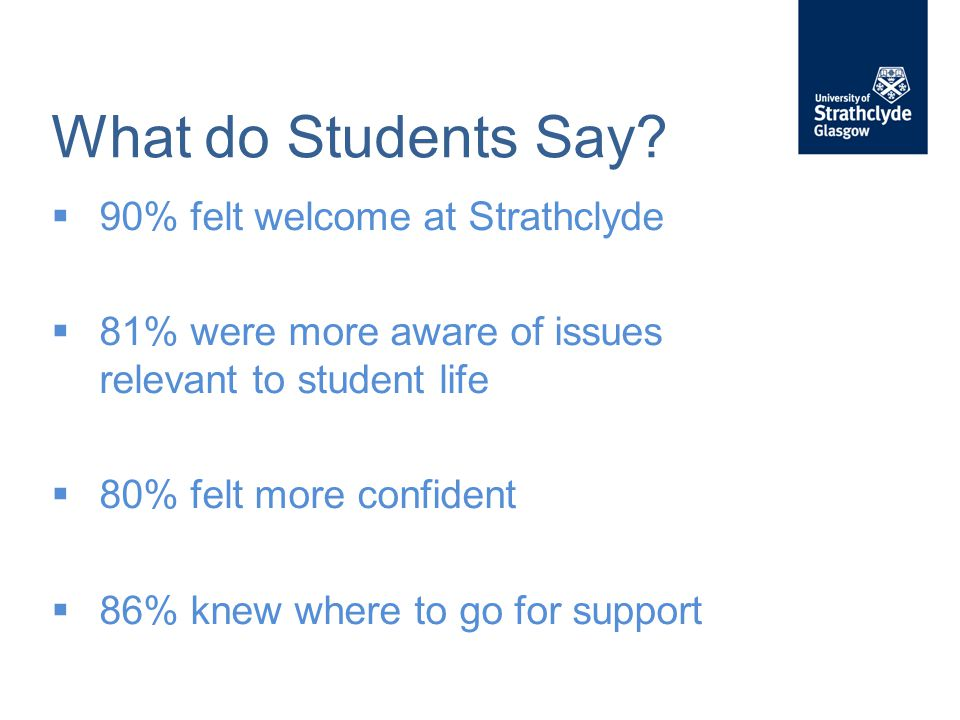 What do Students Say?  90% felt welcome at Strathclyde  81% were more aware of issues relevant to student life  80% felt more confident  86% knew