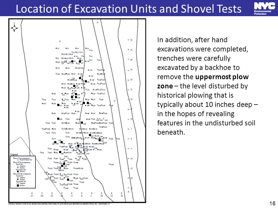 16 Location of Excavation Units and Shovel Tests In addition, after hand excavations were completed, trenches were carefully excavated by a backhoe to remove the uppermost plow zone – the level disturbed by historical plowing that is typically about 10 inches deep – in the hopes of revealing features in the undisturbed soil beneath.