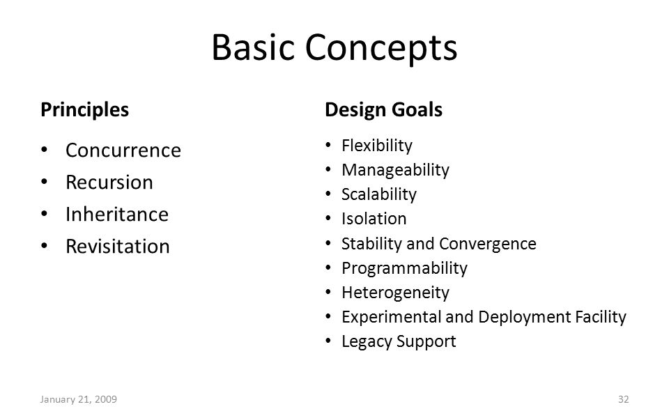 Basic Concepts Principles Concurrence Recursion Inheritance Revisitation Design Goals Flexibility Manageability Scalability Isolation Stability and Convergence Programmability Heterogeneity Experimental and Deployment Facility Legacy Support January 21, 200932