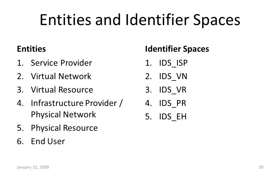 Entities and Identifier Spaces Entities 1.Service Provider 2.Virtual Network 3.Virtual Resource 4.Infrastructure Provider / Physical Network 5.Physical Resource 6.End User Identifier Spaces 1.IDS_ISP 2.IDS_VN 3.IDS_VR 4.IDS_PR 5.IDS_EH January 21, 200939