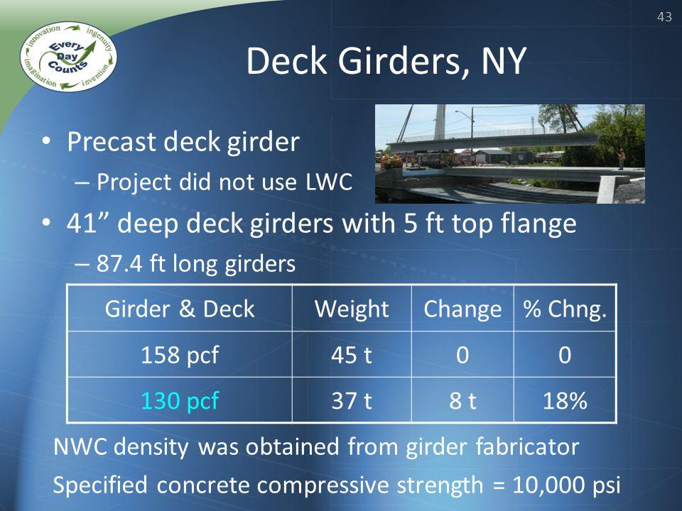 43 Deck Girders, NY Precast deck girder – Project did not use LWC 41 deep deck girders with 5 ft top flange – 87.4 ft long girders Girder & DeckWeightChange% Chng.