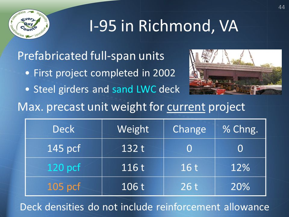 44 I-95 in Richmond, VA Prefabricated full-span units First project completed in 2002 Steel girders and sand LWC deck Max.