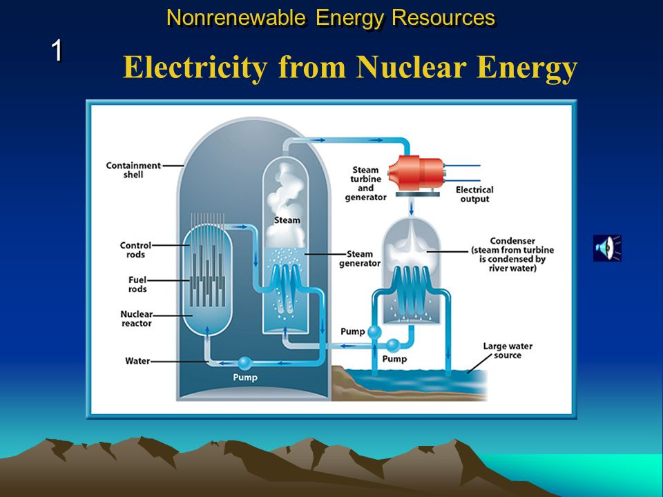 The splitting of heavy elements to produce energy is called nuclear fission. Energy from Atoms 1 1 Nonrenewable Energy Resources During nuclear fissio