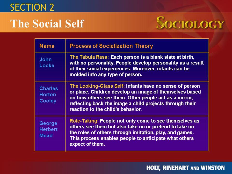 SECTION 2 The Social Self NameProcess of Socialization Theory John Locke Charles Horton Cooley George Herbert Mead The Tabula Rasa: Each person is a b