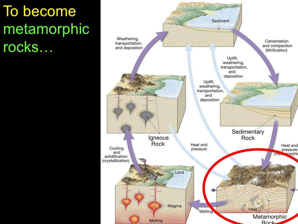27 To become metamorphic rocks…