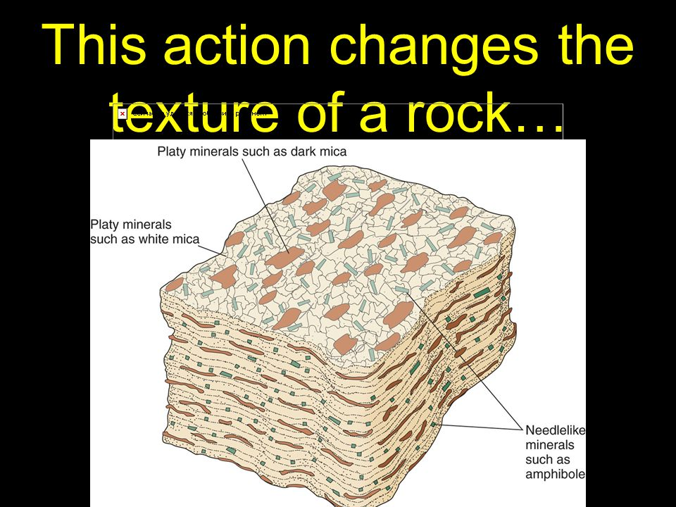 76 This action changes the texture of a rock…