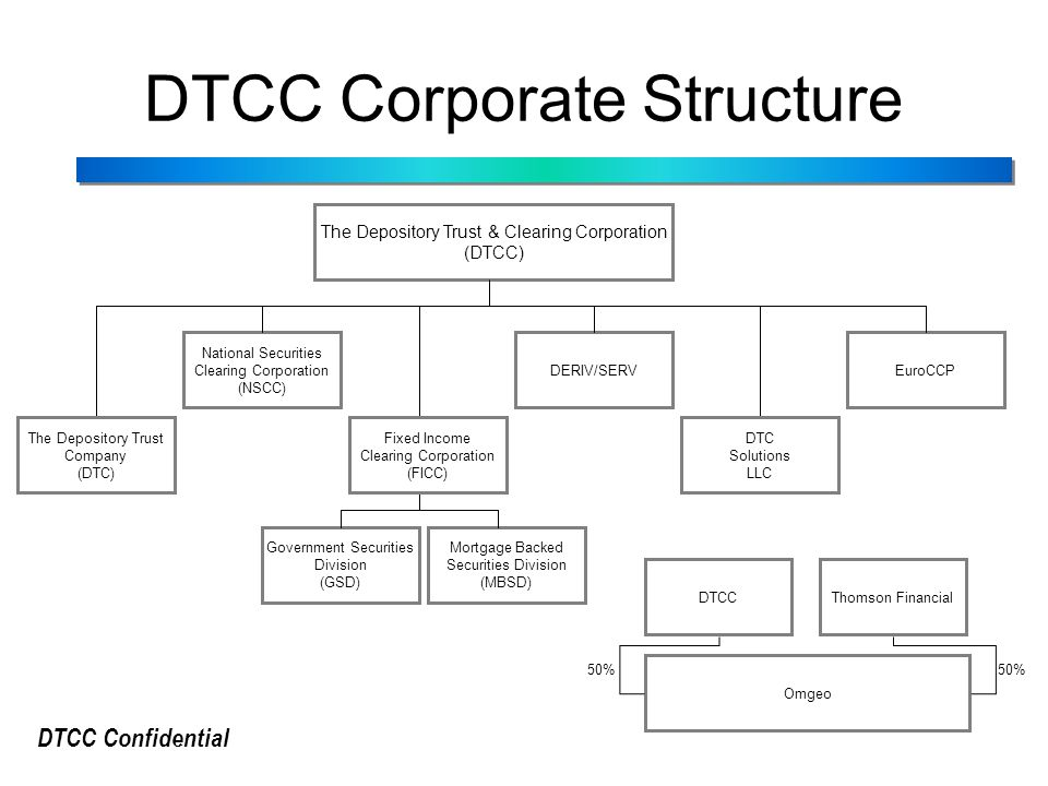 DTCC Confidential The Depository Trust & Clearing Corporation (DTCC) National Securities Clearing Corporation (NSCC) DERIV/SERV DTC Solutions LLC EuroCCP Government Securities Division (GSD) Mortgage Backed Securities Division (MBSD) Thomson FinancialDTCC Omgeo 50% DTCC Corporate Structure The Depository Trust Company (DTC) Fixed Income Clearing Corporation (FICC)