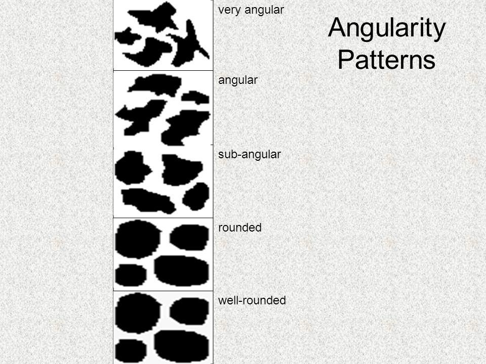 very angular angular sub-angular rounded well-rounded Angularity Patterns