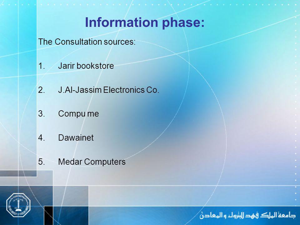 The Consultation sources: 1.Jarir bookstore 2.J.Al-Jassim Electronics Co.