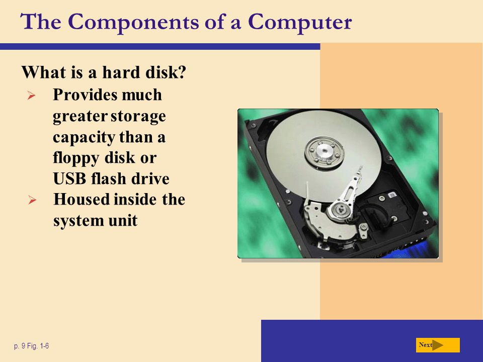 The Components of a Computer What is a hard disk? p. 9 Fig. 1-6 Next  Provides much greater storage capacity than a floppy disk or USB flash drive 