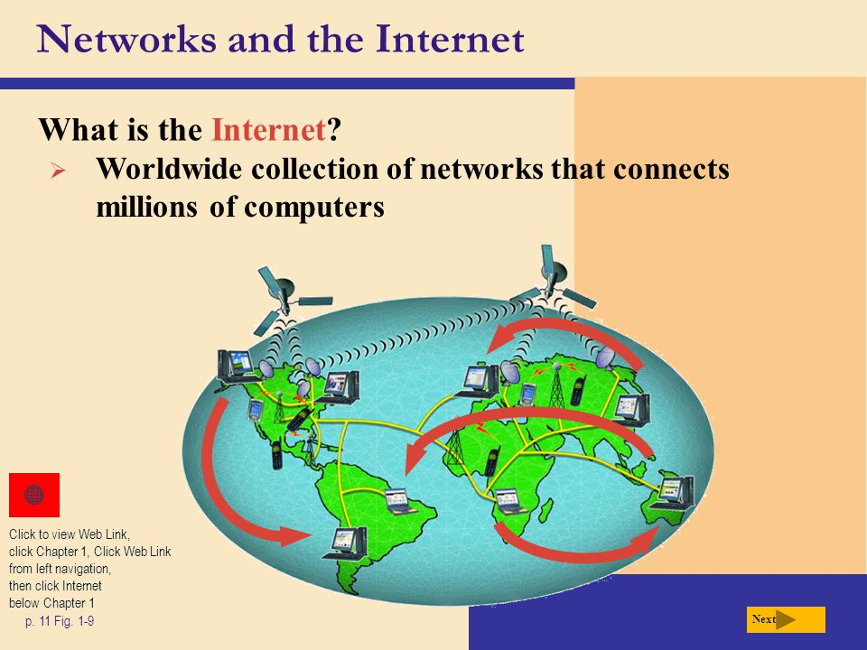 Networks and the Internet What is the Internet? p. 11 Fig. 1-9 Next  Worldwide collection of networks that connects millions of computers Click to vi