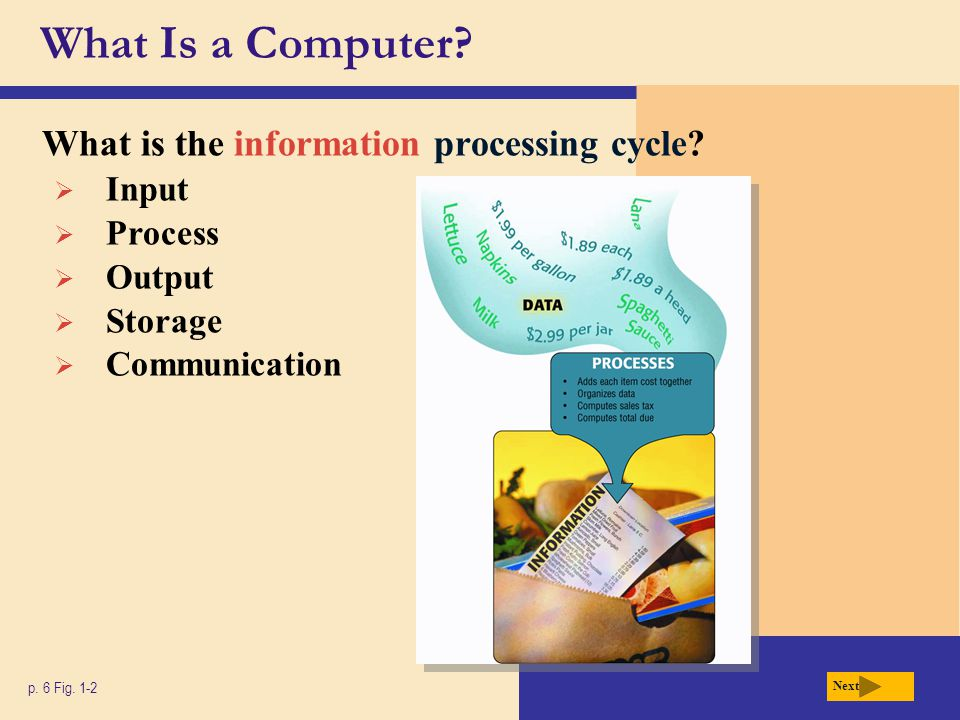 What Is a Computer? What is the information processing cycle? p. 6 Fig. 1-2 Next  Input  Process  Output  Storage  Communication