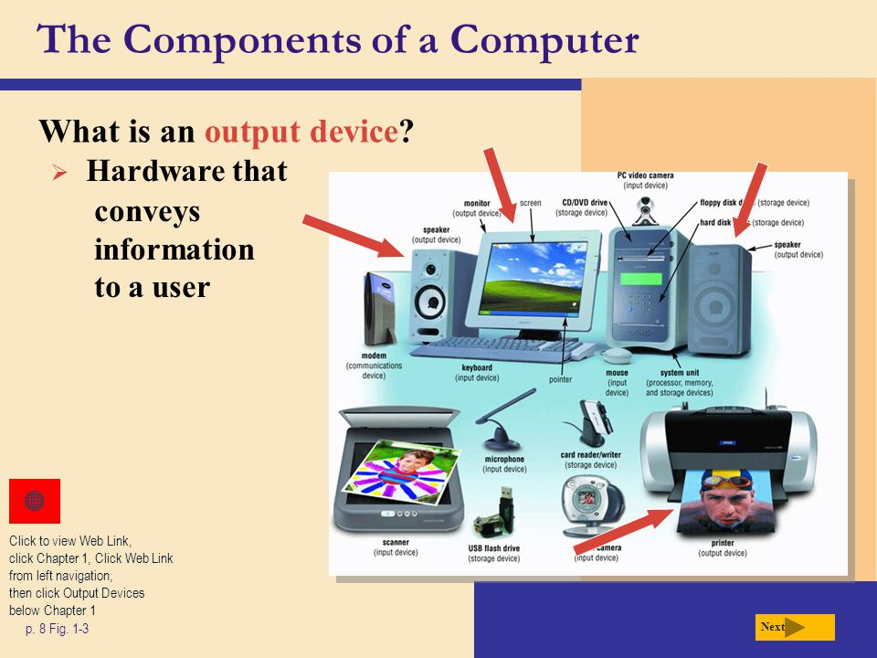 The Components of a Computer What is an output device? p. 8 Fig. 1-3  Hardware that conveys information to a user Next Click to view Web Link, click