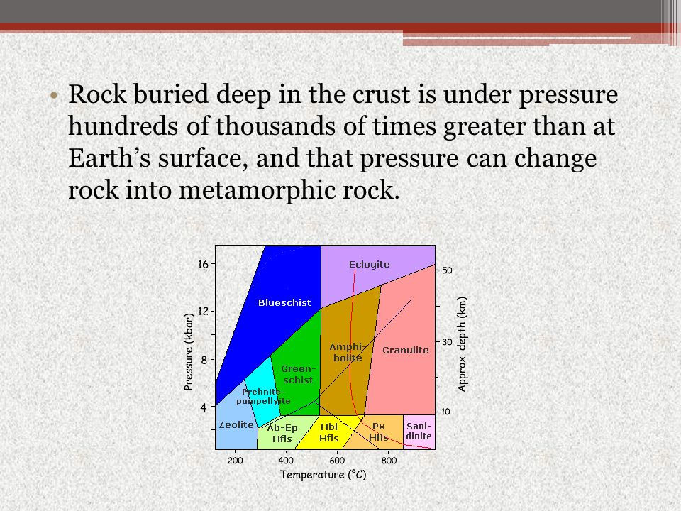 Rock buried deep in the crust is under pressure hundreds of thousands of times greater than at Earth's surface, and that pressure can change rock into