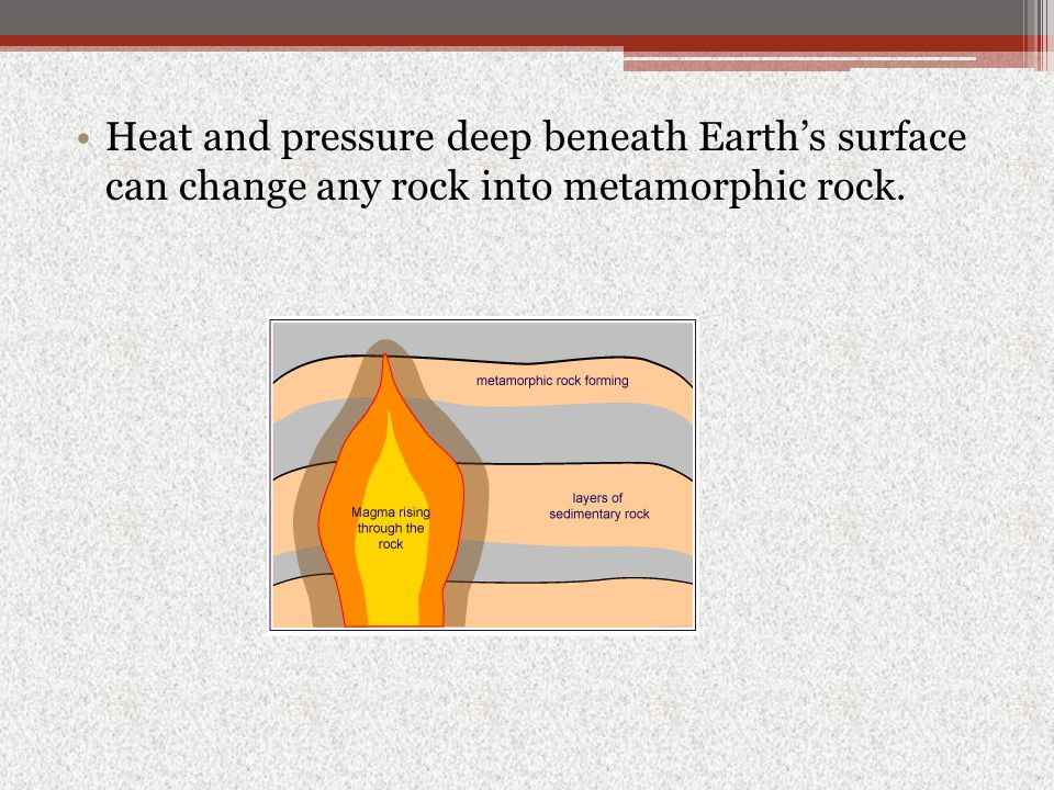 Heat and pressure deep beneath Earth's surface can change any rock into metamorphic rock.