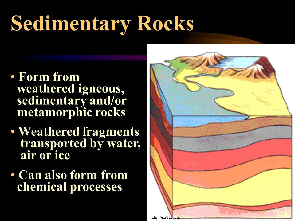 Sedimentary Rocks www.geo.cornell.edu