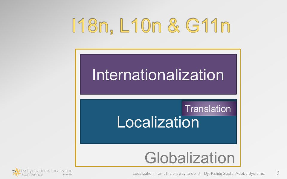 Localization – an efficient way to do it. By: Kshitij Gupta, Adobe Systems.