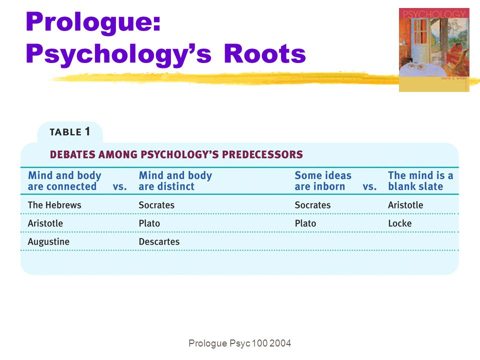 Prologue Psyc 100 2004 Prologue: Contemporary Psychology  Psychology's Perspectives  A lot depends on your viewpoint