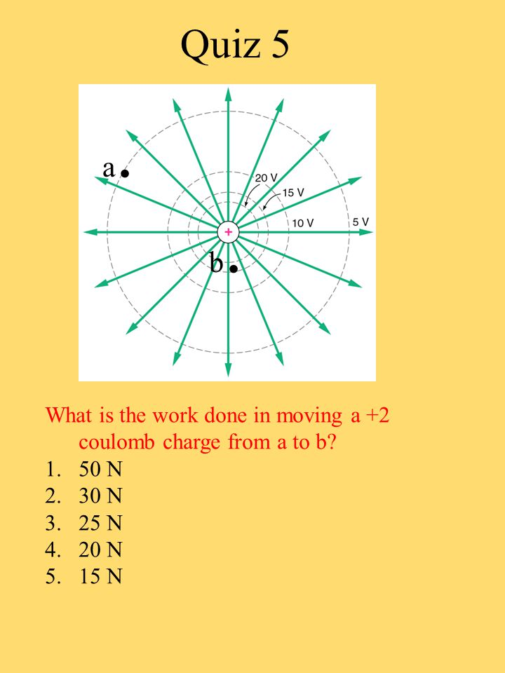 Quiz 5 a.a. b.b. What is the work done in moving a +2 coulomb charge from a to b? 1.50 N 2.30 N 3.25 N 4.20 N 5.15 N