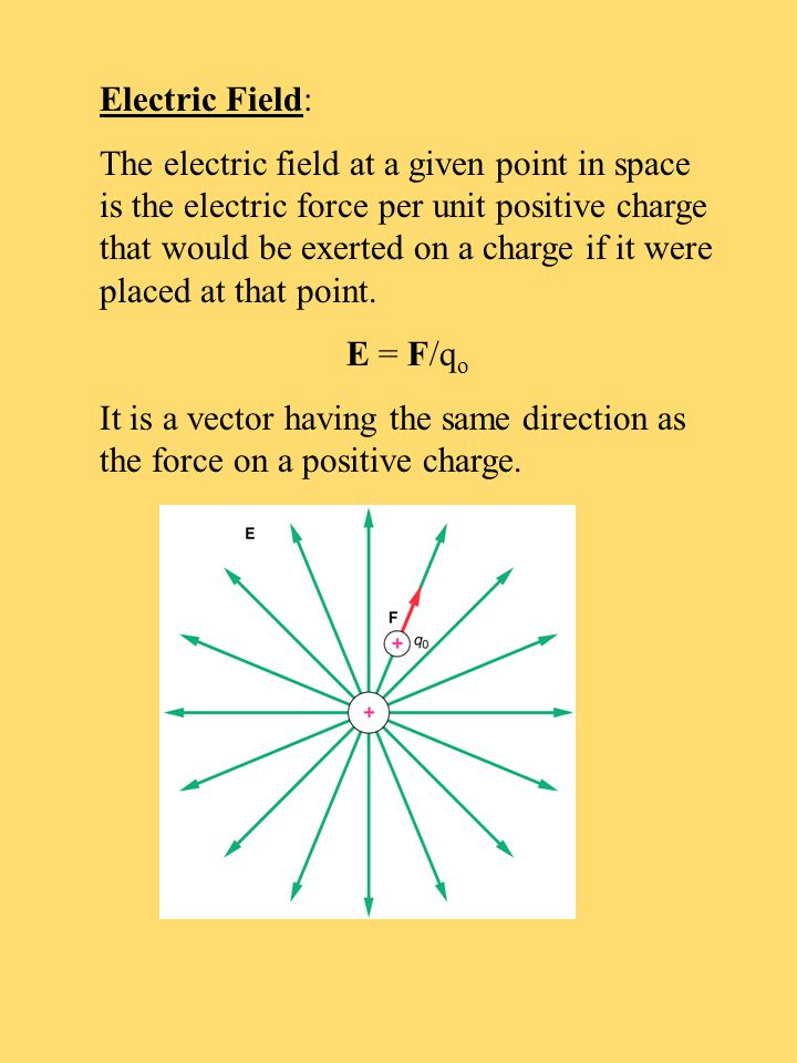 Electric Field: The electric field at a given point in space is the electric force per unit positive charge that would be exerted on a charge if it we