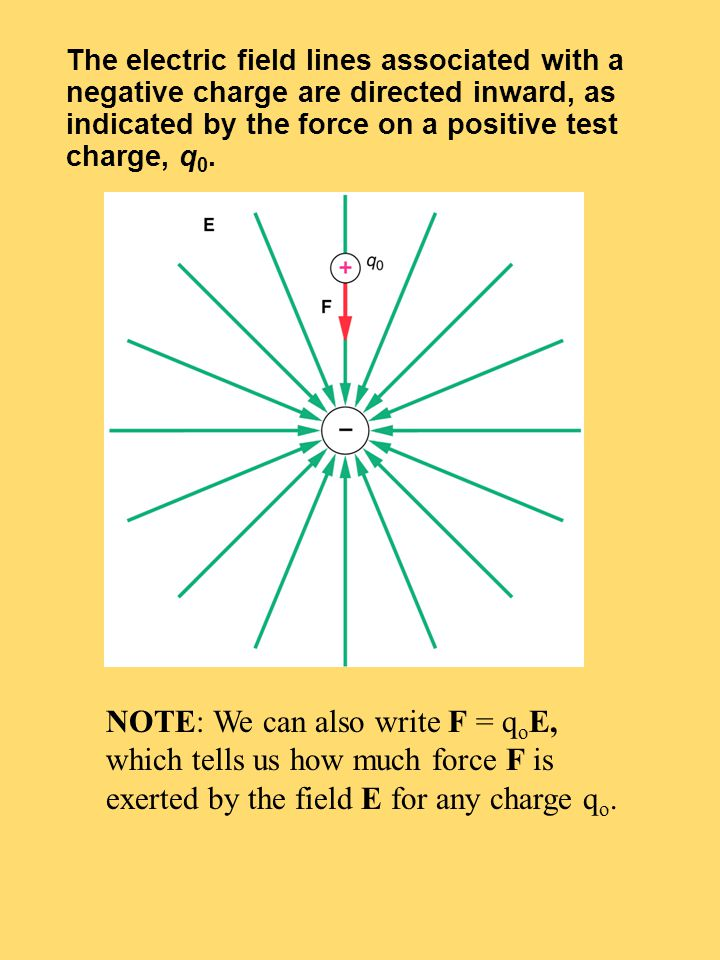 Quiz 5 a.a.b.b. What is the work done in moving a +2 coulomb charge from a to b.
