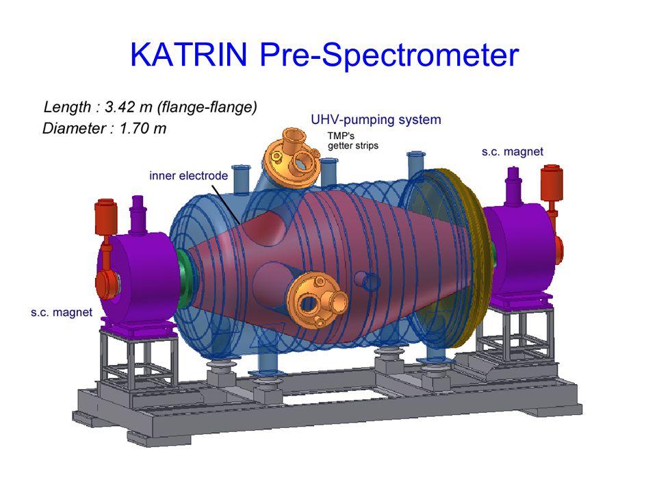 KATRIN Pre-Spectrometer