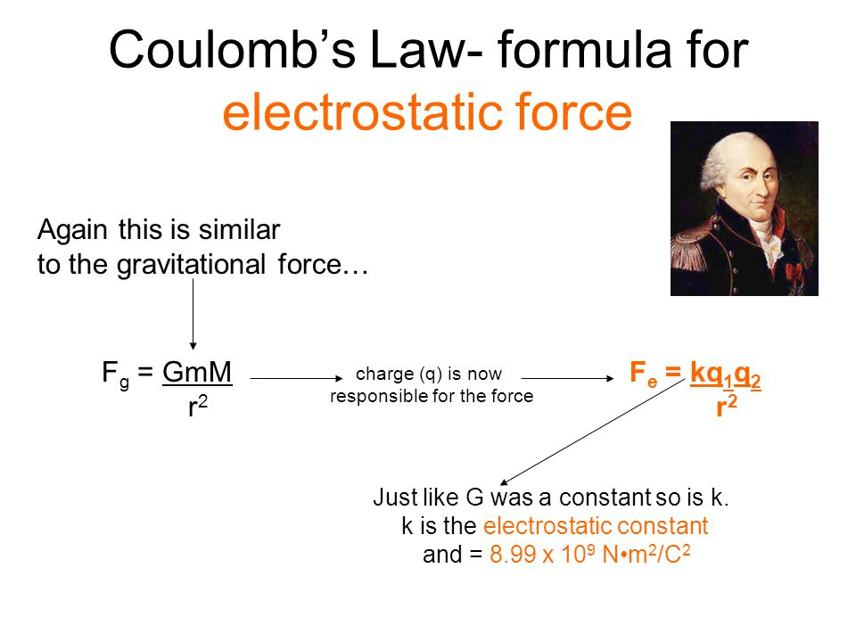 Coulomb's Law- formula for electrostatic force Again this is similar to the gravitational force… F g = GmM r 2 charge (q) is now responsible for the f