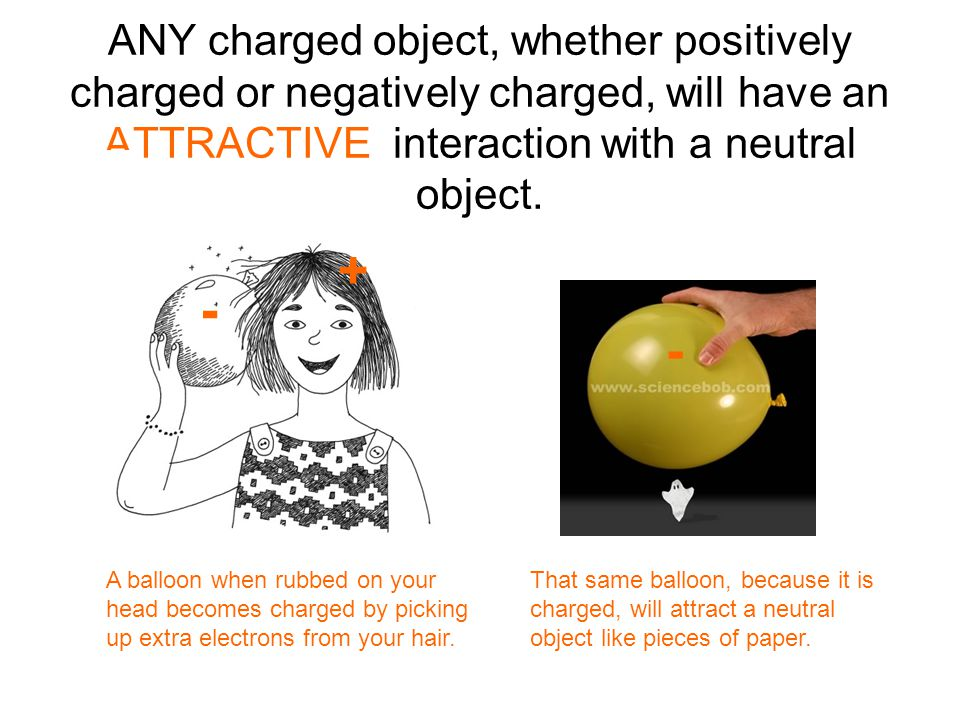 ANY charged object, whether positively charged or negatively charged, will have an ATTRACTIVE interaction with a neutral object. A balloon when rubbed
