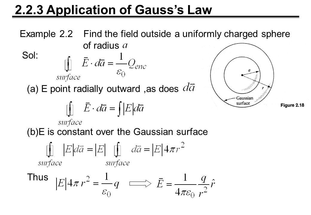 2.2.3 Application of Gauss's Law (b)E is constant over the Gaussian surface Thus (a) E point radially outward,as does Sol: Example 2.2 Find the field outside a uniformly charged sphere of radius