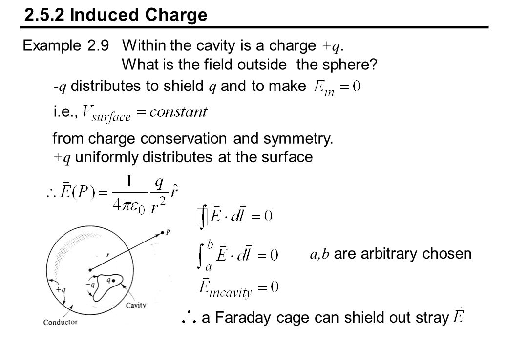 2.5.2 Induced Charge Example 2.9 Within the cavity is a charge +q.