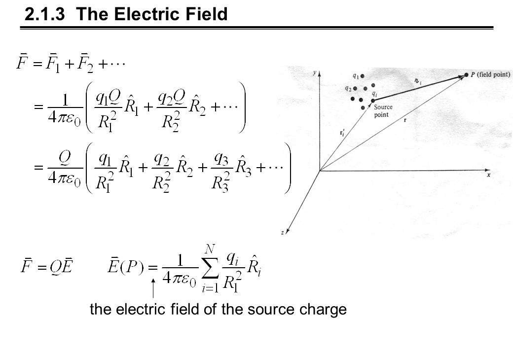 2.1.3 The Electric Field the electric field of the source charge