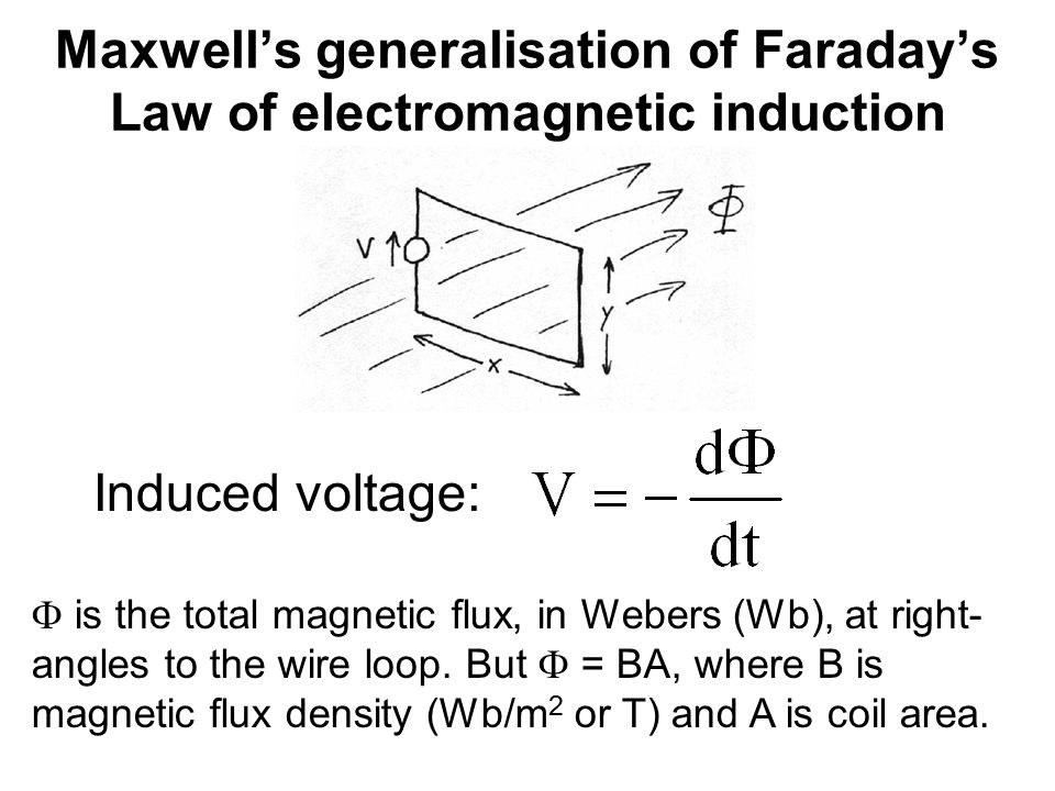 Maxwell's generalisation of Faraday's Law of electromagnetic induction Induced voltage:  is the total magnetic flux, in Webers (Wb), at right- angles to the wire loop.