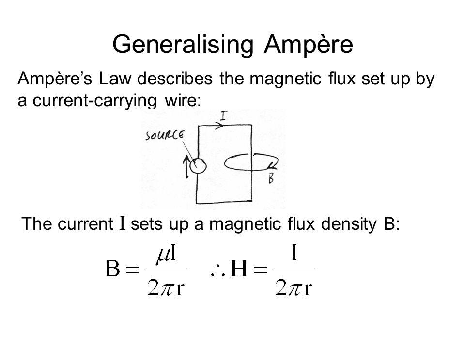 Generalising Ampère Ampère's Law describes the magnetic flux set up by a current-carrying wire: The current I sets up a magnetic flux density B: