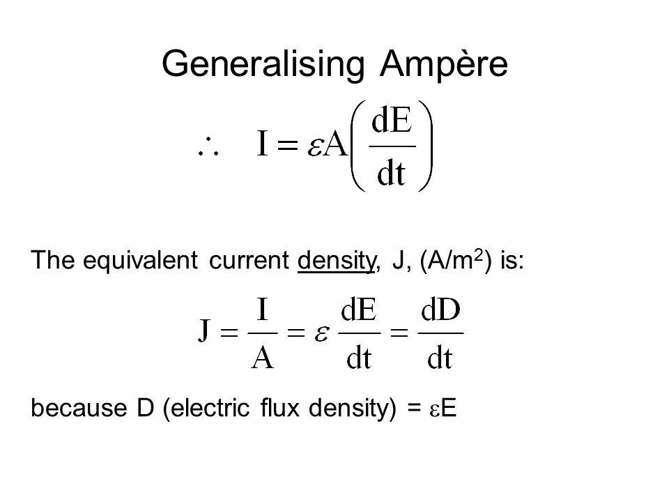 Generalising Ampère The equivalent current density, J, (A/m 2 ) is: because D (electric flux density) =  E