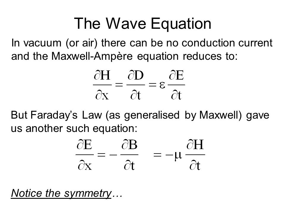 The Wave Equation But Faraday's Law (as generalised by Maxwell) gave us another such equation: In vacuum (or air) there can be no conduction current a