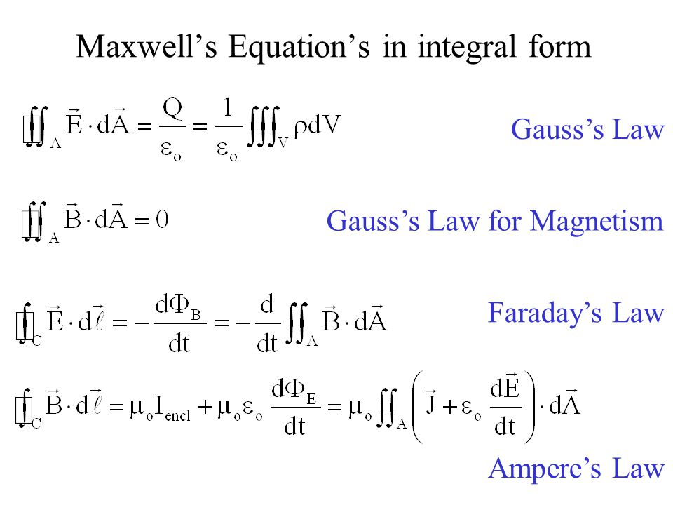 Maxwell's Equation's in integral form Gauss's Law Gauss's Law for Magnetism Faraday's Law Ampere's Law