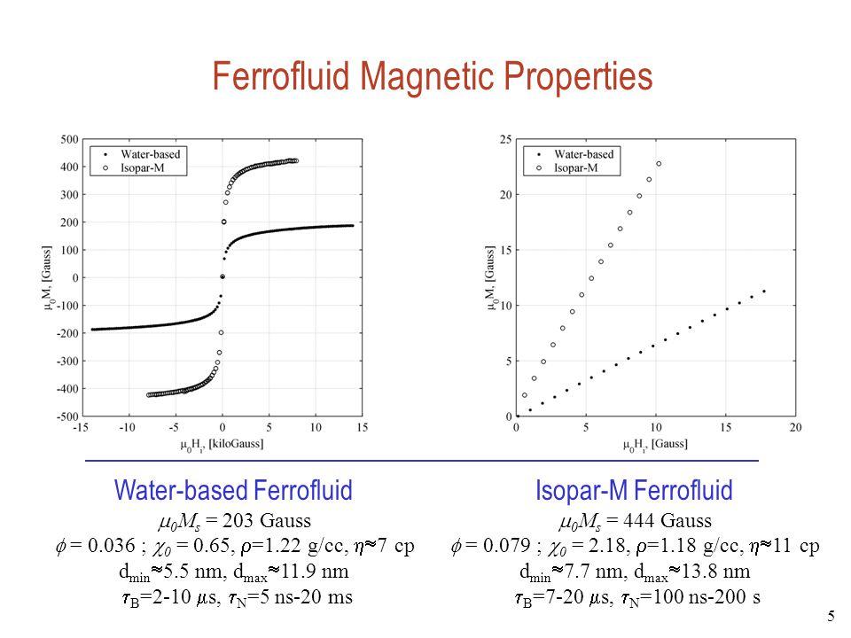 5 Ferrofluid Magnetic Properties Water-based Ferrofluid  0 M s = 203 Gauss  = 0.036 ;  0 = 0.65,  =1.22 g/cc,  7 cp d min  5.5 nm, d max  11.9 nm  B =2-10  s,  N =5 ns-20 ms Isopar-M Ferrofluid  0 M s = 444 Gauss  = 0.079 ;  0 = 2.18,  =1.18 g/cc,  11 cp d min  7.7 nm, d max  13.8 nm  B =7-20  s,  N =100 ns-200 s