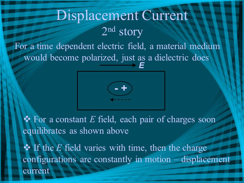 Displacement Current 2 nd story For a time dependent electric field, a material medium would become polarized, just as a dielectric does - + E  For a