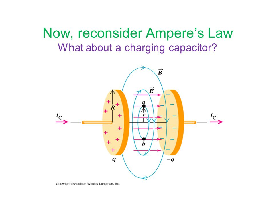 Now, reconsider Ampere's Law What about a charging capacitor?